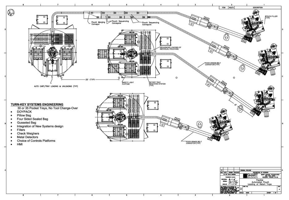 SMT Line Designs